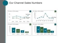 Our Channel Sales Numbers Ppt PowerPoint Presentation Pictures