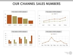 Our Channel Sales Numbers Ppt PowerPoint Presentation Styles Show