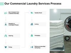 Our Commercial Laundry Services Process Ppt PowerPoint Presentation Layouts Templates