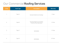 Our Commercial Roofing Services Ppt PowerPoint Presentation Slides Graphic Images