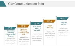 Our Communication Plan Ppt PowerPoint Presentation Ideas