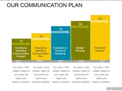 Our Communication Plan Ppt PowerPoint Presentation Model Template