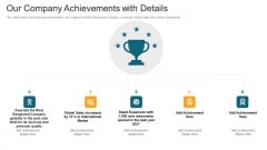 Our Company Achievements With Details Ppt Icon Microsoft PDF