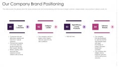 Our Company Brand Positioning Inspiration PDF