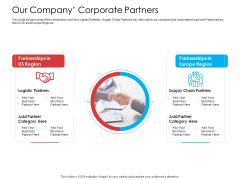 Our Company Corporate Partners Rules PDF