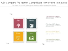 Our Company Vs Market Competiton Powerpoint Templates