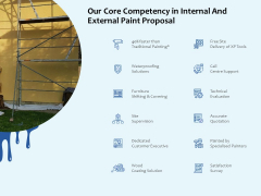 Our Core Competency In Internal And External Paint Proposal Ppt Summary Icon PDF
