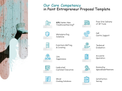 Our Core Competency In Paint Entrepreneur Proposal Template Ppt Professional Guide PDF