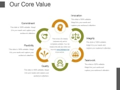 Our Core Value Ppt PowerPoint Presentation Gallery Summary