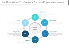 Our Core Values For Company Success Presentation Images