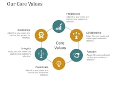 Our Core Values Ppt PowerPoint Presentation Inspiration Guidelines