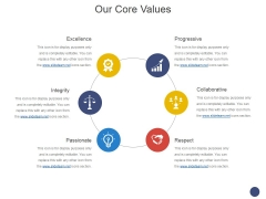 Our Core Values Ppt PowerPoint Presentation Model File Formats