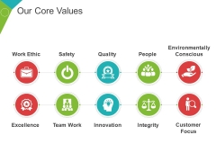 Our Core Values Template 3 Ppt PowerPoint Presentation Model Skills
