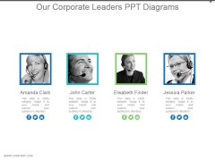 Our Corporate Leaders Ppt Diagrams