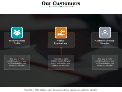 Our Customers Value Proposition Ppt PowerPoint Presentation Layouts Model