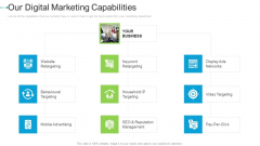 Our Digital Marketing Capabilities Internet Marketing Strategies To Grow Your Business Diagrams PDF