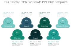 Our Elevator Pitch For Growth Ppt Slide Templates