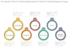 Our Elevator Pitch For Market Segmentation Powerpoint Slide Background Image