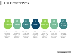 Our Elevator Pitch Ppt PowerPoint Presentation Background Images
