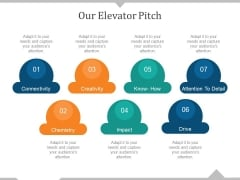 Our Elevator Pitch Ppt PowerPoint Presentation Slides Ideas