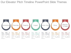 Our Elevator Pitch Timeline Powerpoint Slide Themes