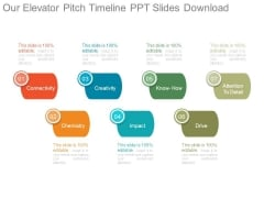 Our Elevator Pitch Timeline Ppt Slides Download