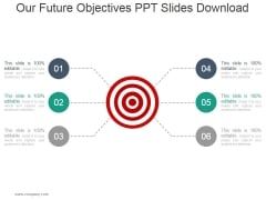 Our Future Objectives Ppt PowerPoint Presentation Summary