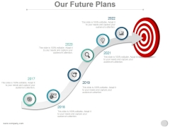 Our Future Plans Ppt PowerPoint Presentation Introduction