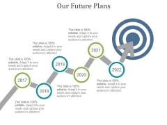 Our Future Plans Ppt PowerPoint Presentation Portfolio