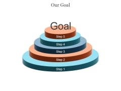 Our Goal Ppt PowerPoint Presentation Summary