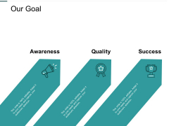 Our Goal Slide Awareness Quality Ppt PowerPoint Presentation Show Master Slide