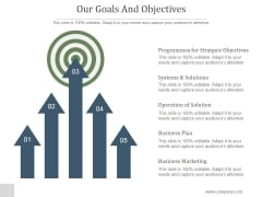 Our Goals And Objectives Ppt PowerPoint Presentation Samples
