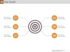 Our Goals Ppt PowerPoint Presentation Visual Aids
