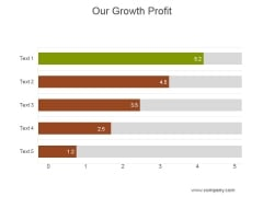 Our Growth Profit Ppt PowerPoint Presentation Images