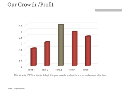 Our Growth Profit Ppt PowerPoint Presentation Templates