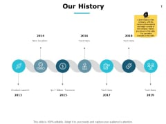 Our History And 7 Years Ppt PowerPoint Presentation Summary Background Image