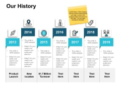 Our History And Strategy Ppt PowerPoint Presentation Professional Design Ideas
