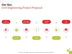 Our Key Civil Engineering Project Proposal Ppt File Portrait PDF