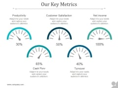 Our Key Metrics Ppt PowerPoint Presentation Examples