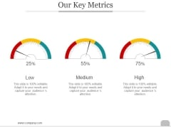 Our Key Metrics Ppt PowerPoint Presentation Gallery