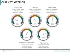 Our Key Metrics Ppt PowerPoint Presentation Icon Slide