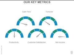 Our Key Metrics Ppt PowerPoint Presentation Portfolio