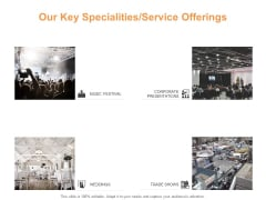 Our Key Specialities Service Offerings Ppt PowerPoint Presentation Show Structure