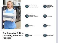 Our Laundry And Dry Cleaning Business Process Ppt PowerPoint Presentation Pictures Designs