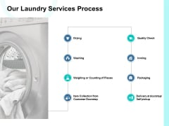 Our Laundry Services Process Ppt PowerPoint Presentation Show Guide