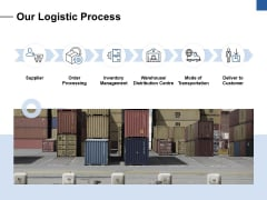 Our Logistic Process Ppt PowerPoint Presentation Layouts Show