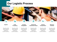 Our Logistic Process Ppt PowerPoint Presentation Pictures Rules