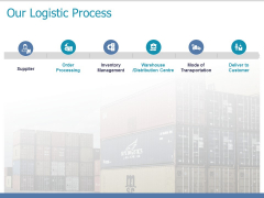 Our Logistic Process Ppt PowerPoint Presentation Show Gridlines