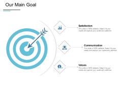Our Main Goal Ppt PowerPoint Presentation Infographics Format Ideas