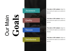 Our Main Goals Ppt PowerPoint Presentation Icon Introduction